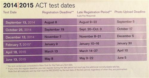 SAT ACT Test Dates 2200 · 1692